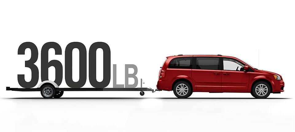 2016 Dodge Grand Caravan - V6 Engine Performance
